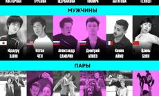 Кто из российских фигуристов вышел в Финал Гран-при? Почти половина участников – наши